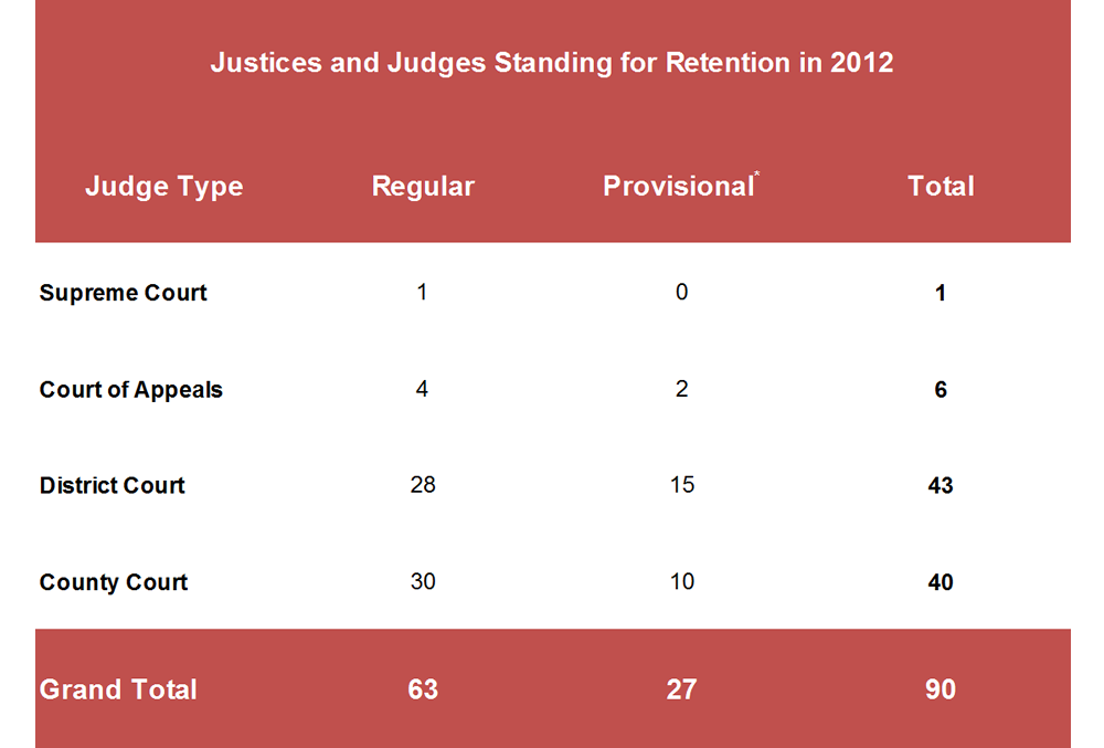 Justices and Judges Standing for rentention in 2012